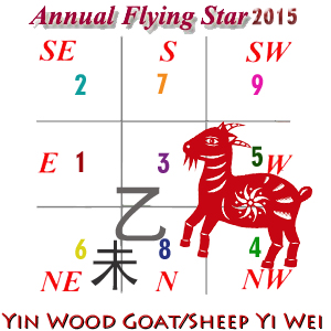 2015 Flying Stars and much more